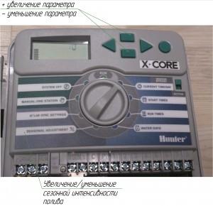 ВС Панель контроллера